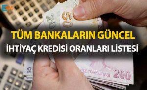 guncel_ihtiyac_kredisi_