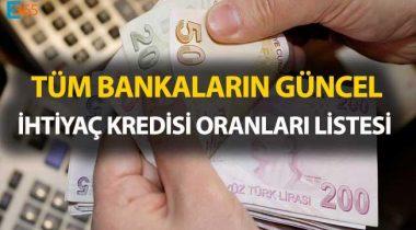 2019 Yılı En Uygun İhtiyaç Kredisi Hangi Bankada